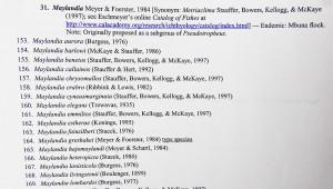 Malawi checklist 1999-2019 1