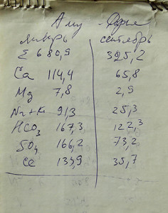 Old blocknotes 1978 1