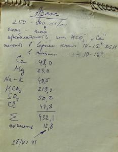 Old blocknotes 1978