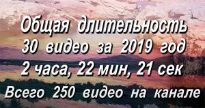 Обзор Ютьюба 2019-2021
