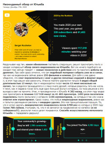 Обзор Ютьюба 2020-2021