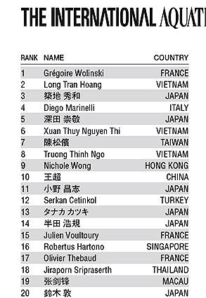 ranking-iaplc2014-20.jpg
